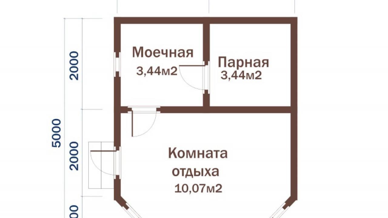 Проект Бани из СИП панелей 4х5